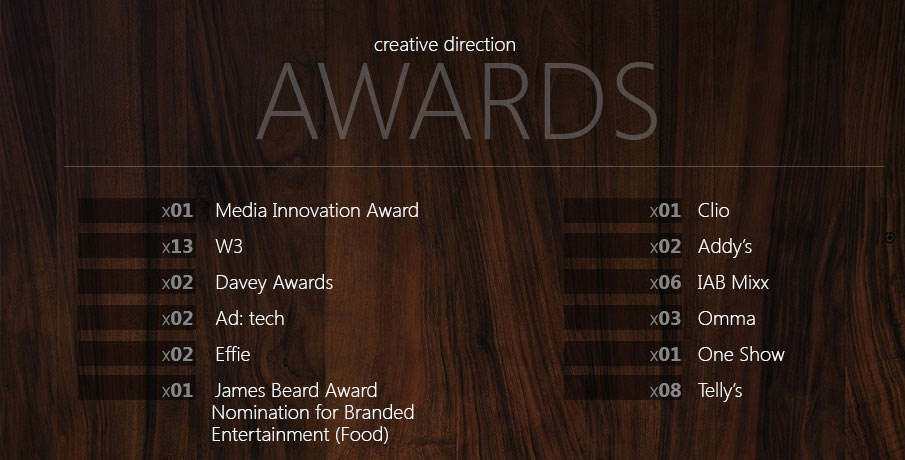 awards_slice2